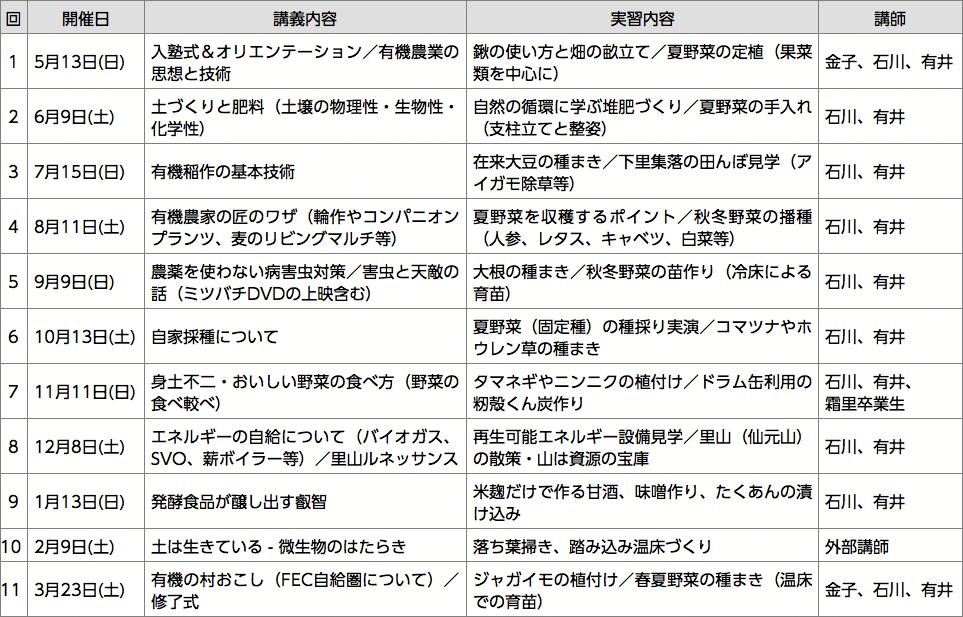 juku_gaiyou
