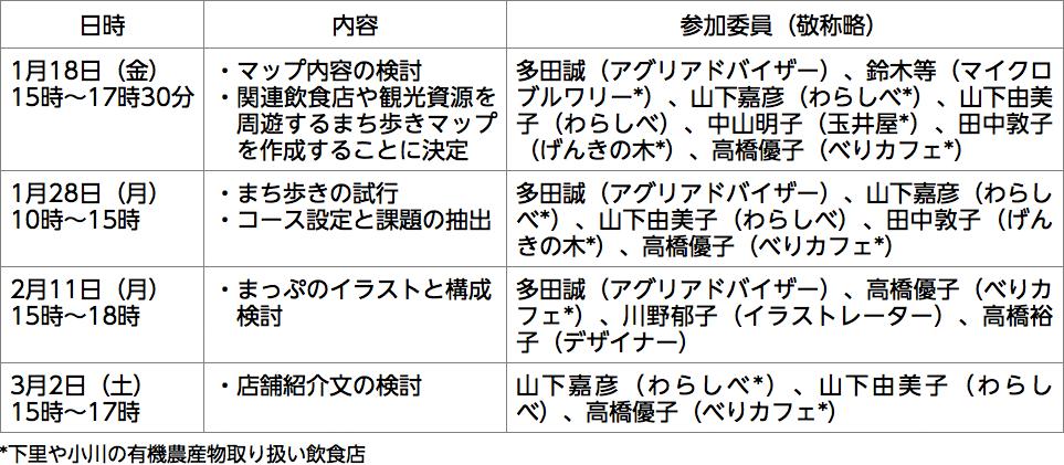 map_gaiyou