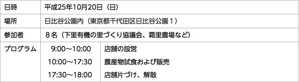 saiten_gaiyou