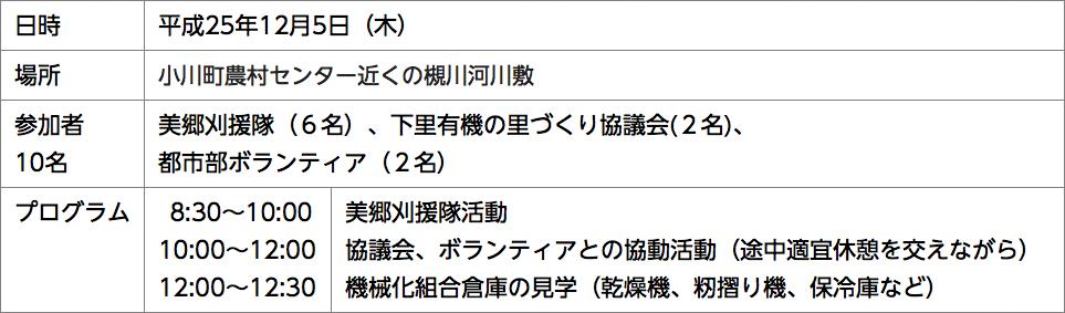 satoyama_gaiyou2