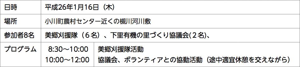 satoyama_gaiyou3
